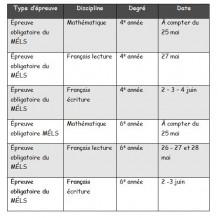 Liste des examens de juin du ministère de l'éducation